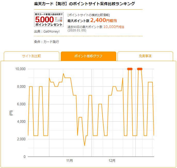 f:id:piko-papa:20200114004311p:plain