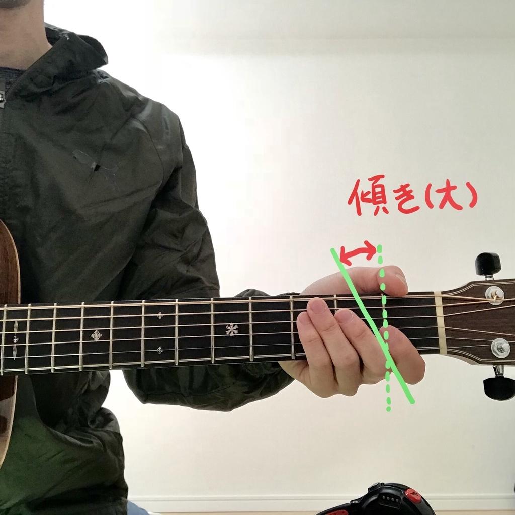 ギター 押弦