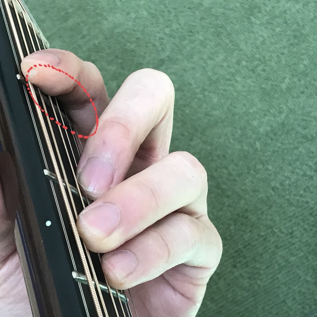 ギター 押弦 Fコード