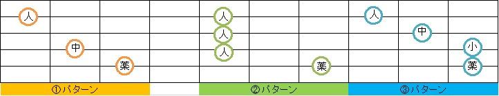 f:id:pillolow:20210919211308j:plain