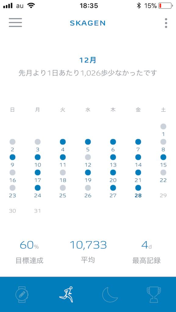 f:id:pilot_naritai_25:20181228183613p:image