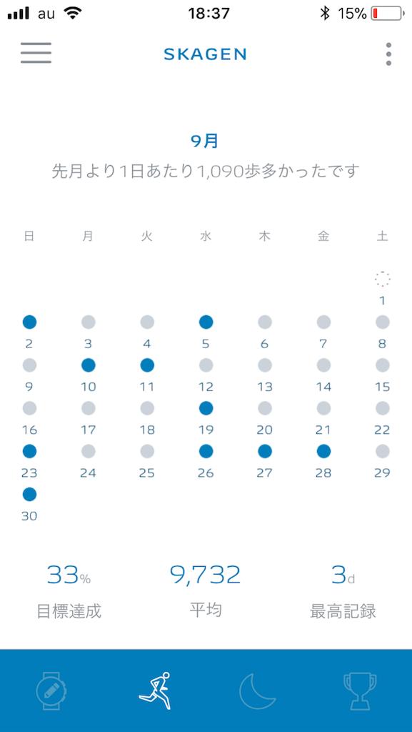 f:id:pilot_naritai_25:20181228184045p:image