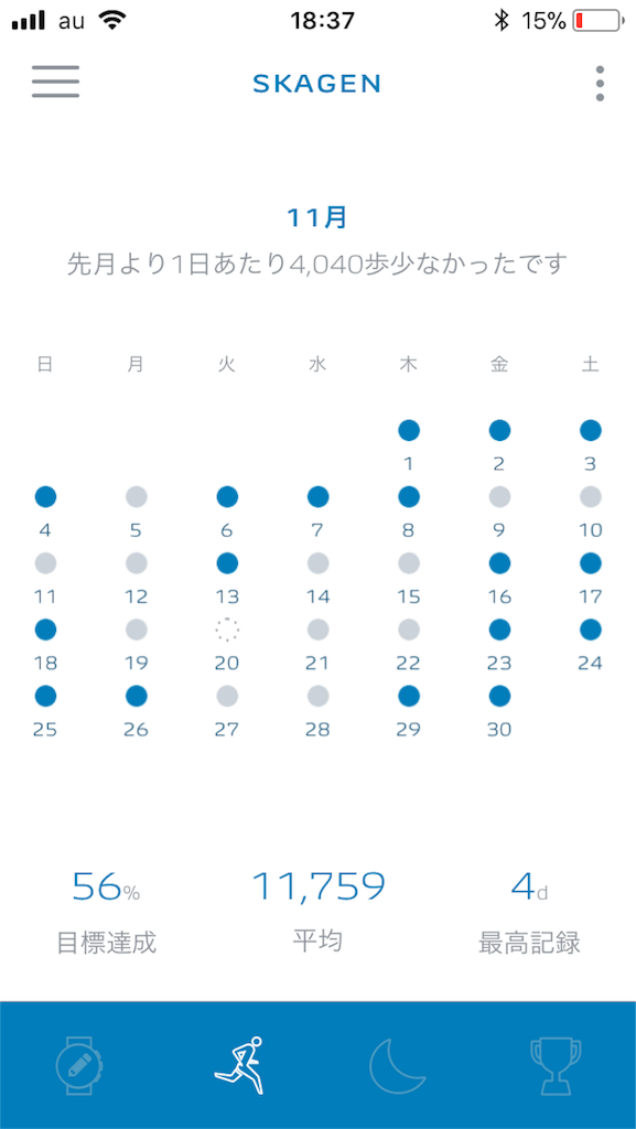 f:id:pilot_naritai_25:20181228184105p:image