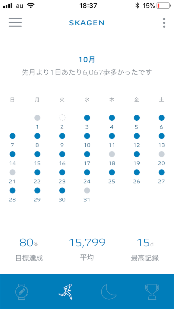 f:id:pilot_naritai_25:20181228184121p:image