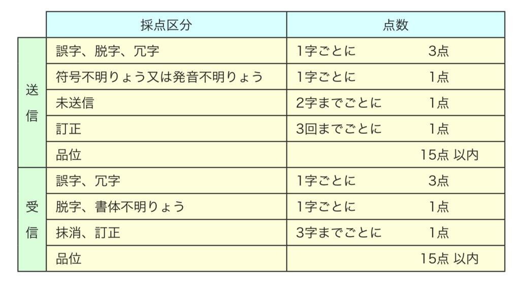 f:id:pilot_taku:20190211235823p:plain