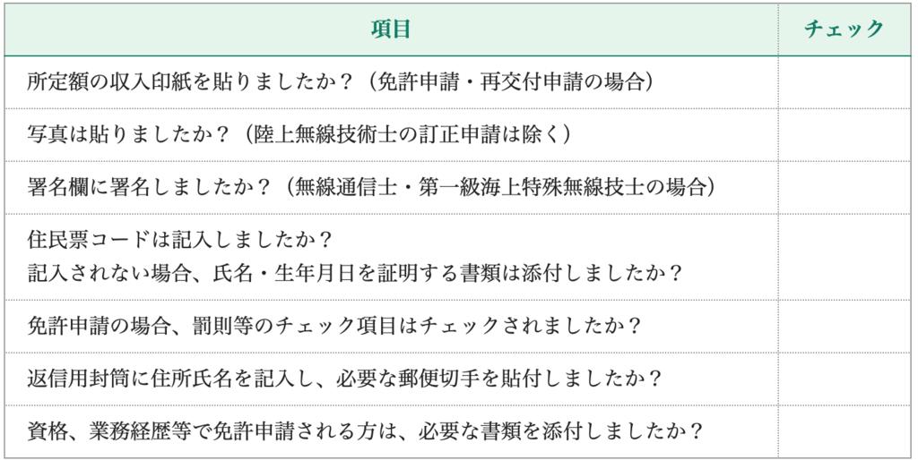 f:id:pilot_taku:20190224235042p:plain