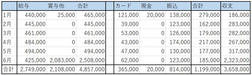 f:id:pin-mile:20210702214802p:plain