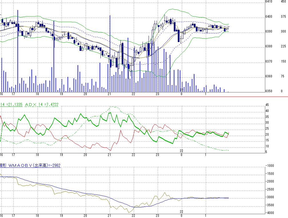 f:id:pinder:20210722165338p:plain
