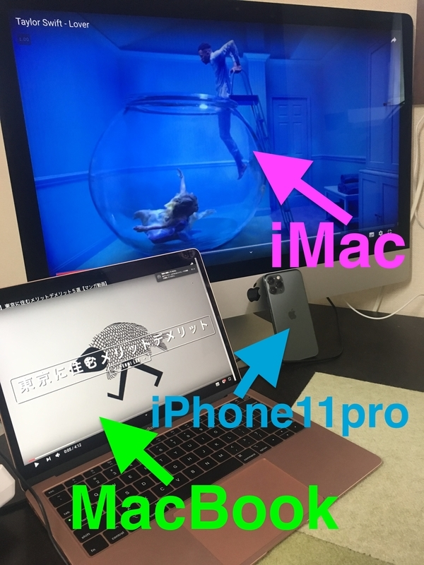 iPhone iMac MacBook