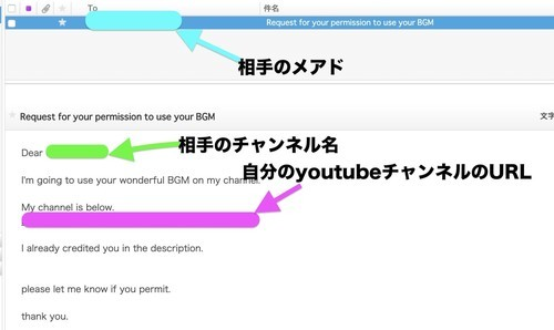 youtube 著作権 許可 英語 メール