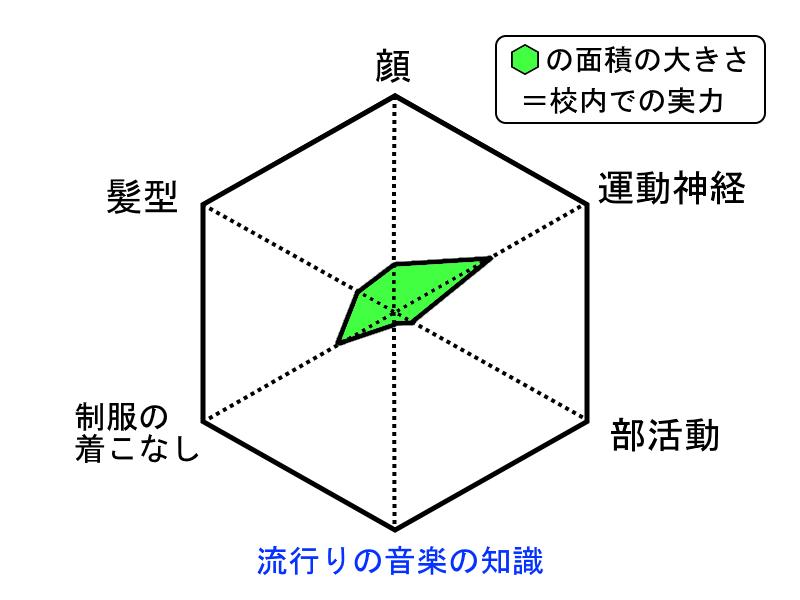 f:id:pinehouse_kishi:20170512142459p:plain