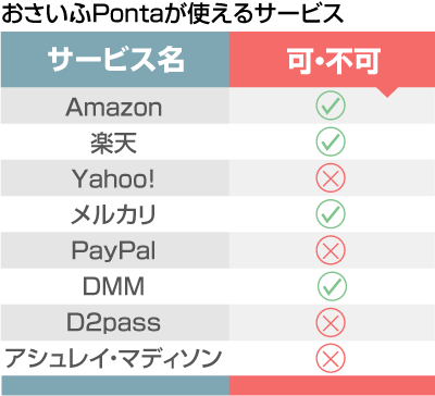 f:id:pinkhacker:20170220003211p:plain