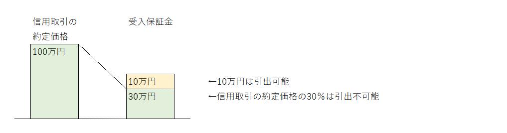 f:id:pinkie79:20210727095646p:plain