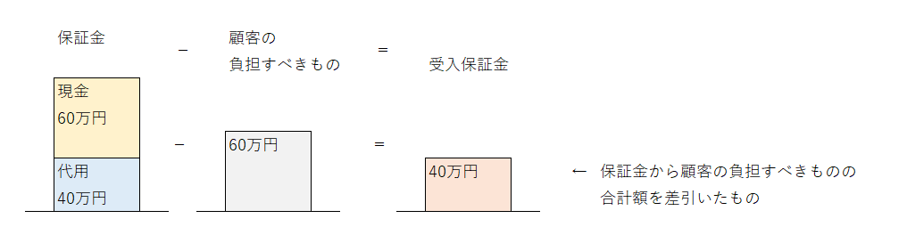 f:id:pinkie79:20210727095842p:plain