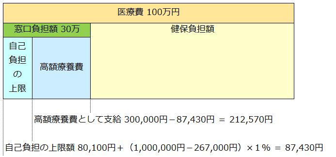 f:id:pinkie79:20210810170236p:plain