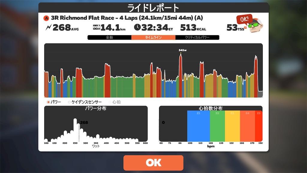 f:id:pinkjerseyclimber:20190414230855j:image