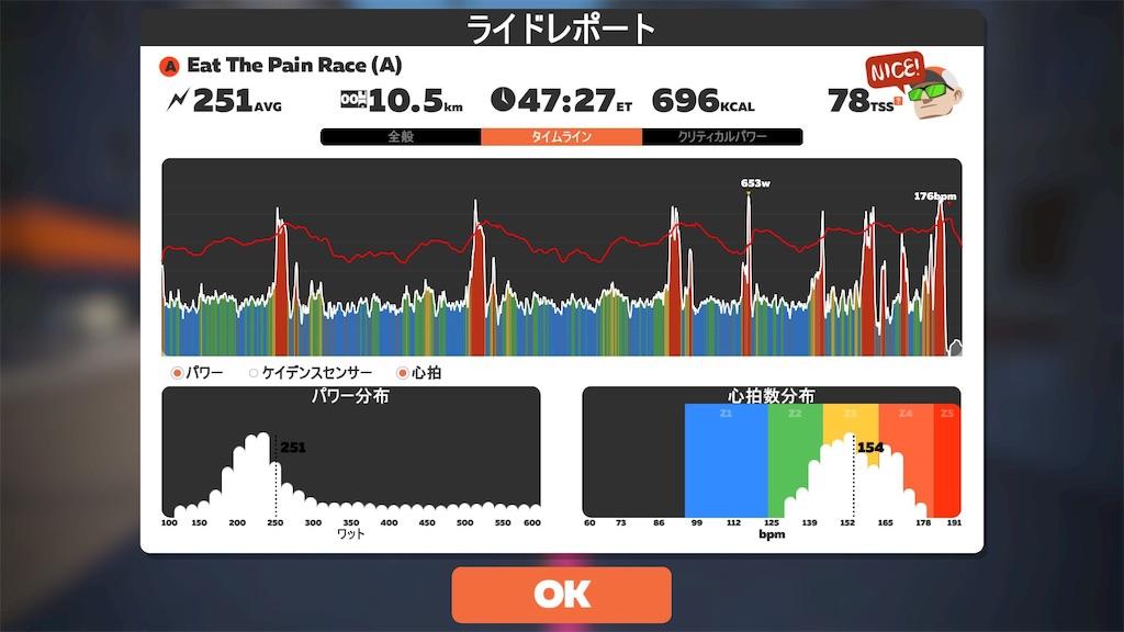 f:id:pinkjerseyclimber:20200121041222j:image