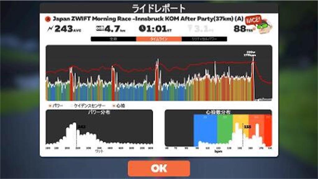 f:id:pinkjerseyclimber:20200215213326j:image