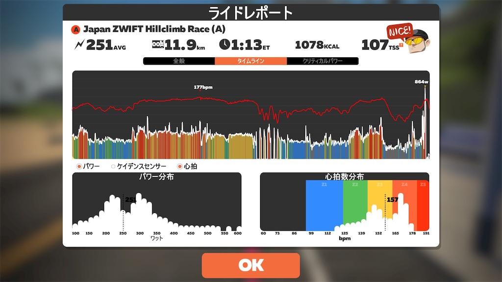 f:id:pinkjerseyclimber:20200227121200j:image