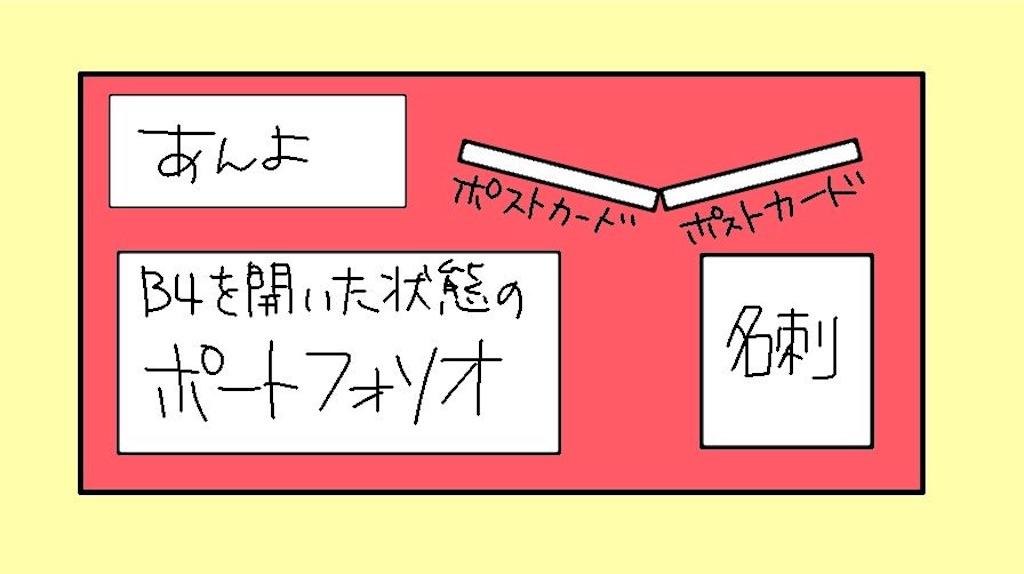 f:id:pinoko_land:20180516000034j:image