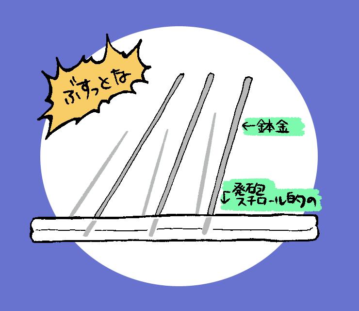 f:id:pinoko_land:20190807223958p:plain