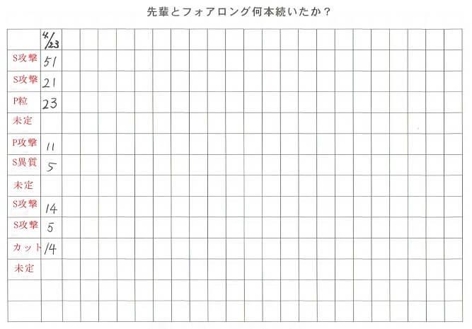 f:id:pinponone:20170423160751j:plain