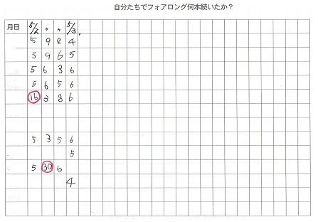 f:id:pinponone:20170503201914j:plain