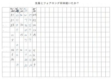 f:id:pinponone:20170503203228j:plain