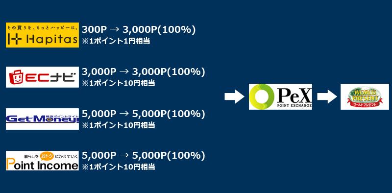 f:id:pipp233:20180903224927j:plain