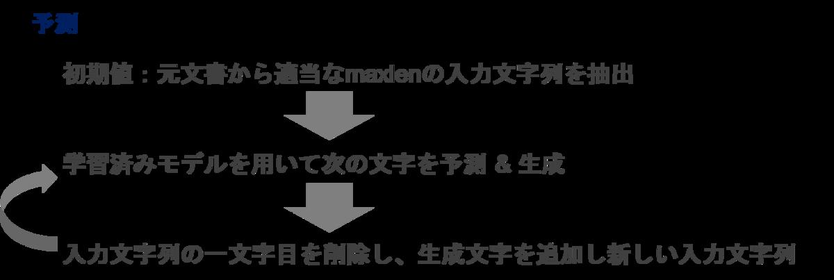 f:id:pira_nino:20190825191030p:plain