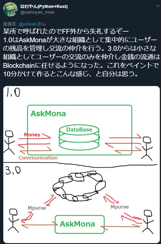 f:id:pirikaporika:20190623143308p:plain