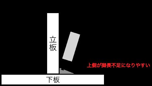 f:id:pirokichi_weld:20190827221206p:plain