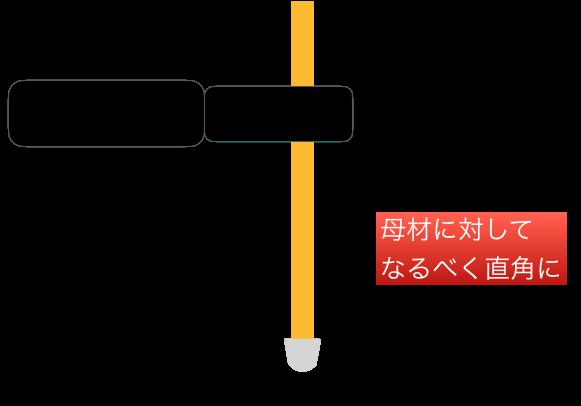 f:id:pirokichi_weld:20190905234222p:plain