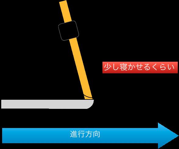 f:id:pirokichi_weld:20190905235857p:plain