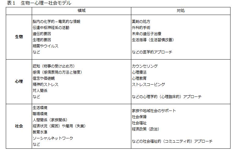 f:id:pisuke1019:20170406145843p:plain