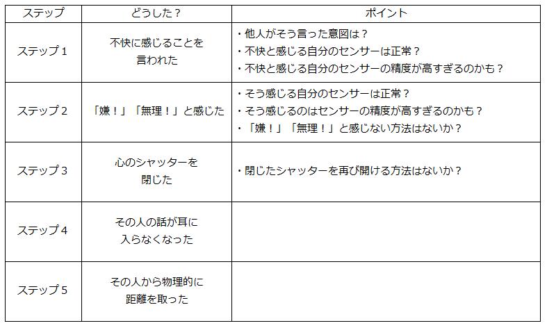 f:id:pisuke1019:20170618223248p:plain