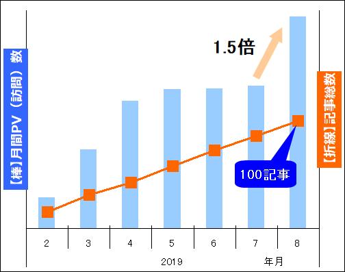 f:id:pisukechin:20190824223512p:plain
