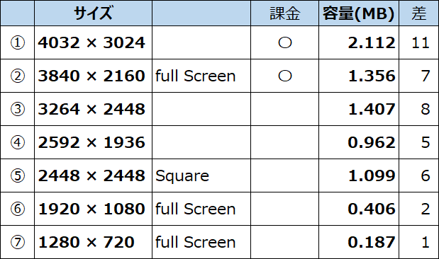f:id:pisukechin:20191003210651p:plain