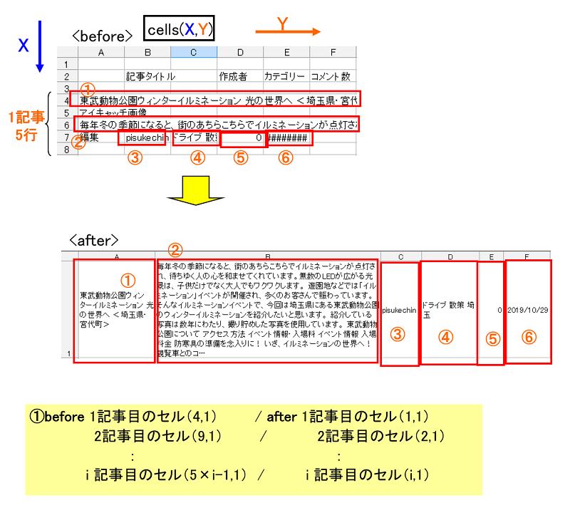 f:id:pisukechin:20191030210734p:plain