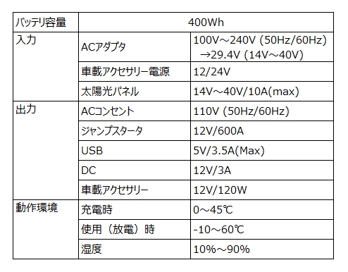 f:id:pisukechin:20191110100031p:plain