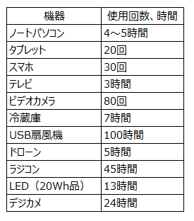 f:id:pisukechin:20191110101057p:plain