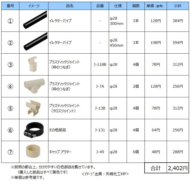 f:id:pisukechin:20191117073827p:plain