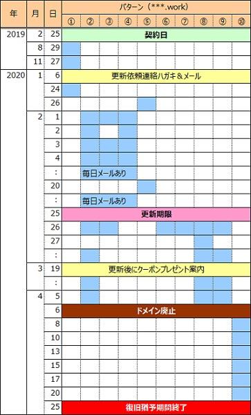 f:id:pisukechin:20200421222107j:plain
