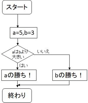 f:id:pisukechin:20200503144540j:plain