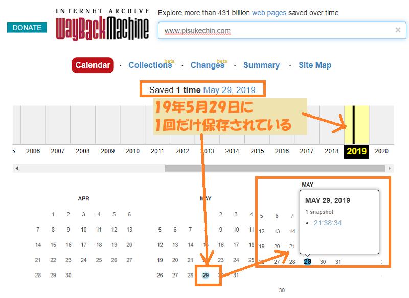 f:id:pisukechin:20200505092747p:plain