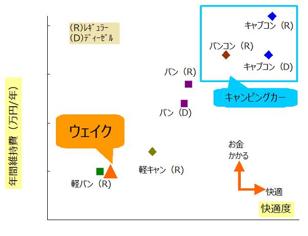 f:id:pisukechin:20200506104253p:plain