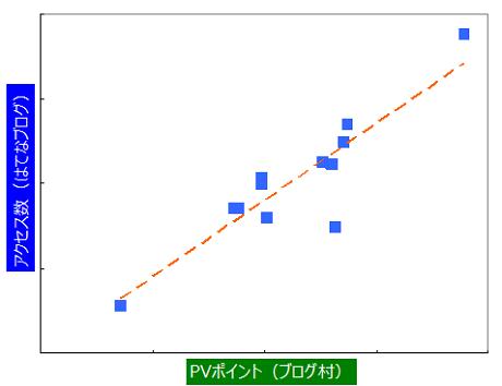 f:id:pisukechin:20200508150317p:plain