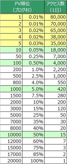 f:id:pisukechin:20200508150326p:plain