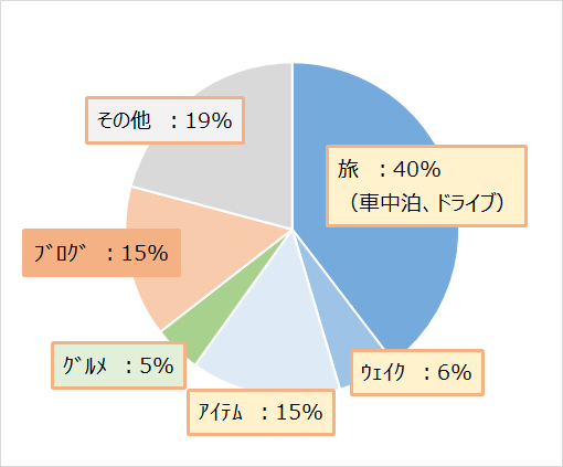 f:id:pisukechin:20200517102411p:plain