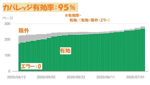 f:id:pisukechin:20200712003731j:plain